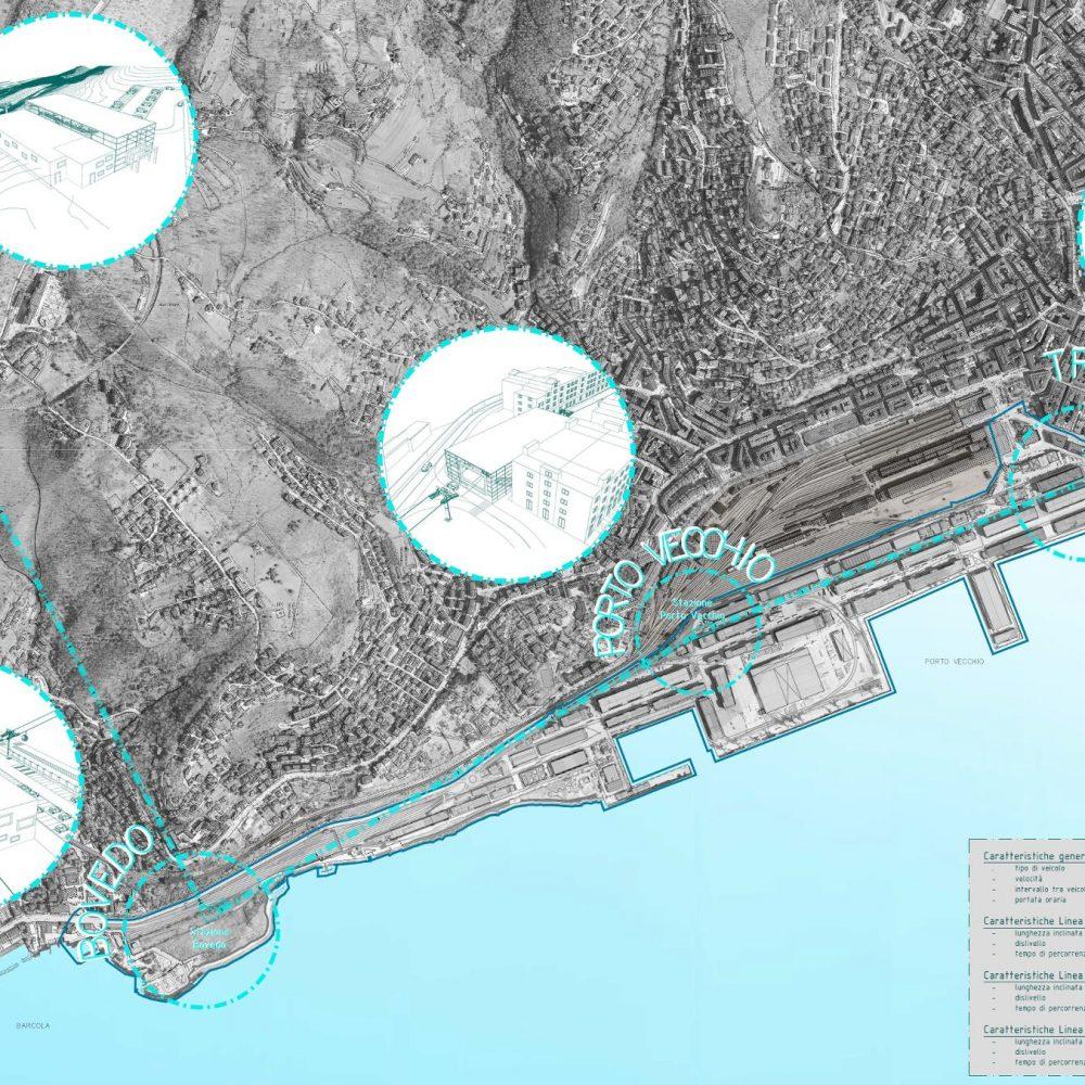 Connessione tra le aree di Porto Vecchio e Porto Nuovo con l'entroterra di Trieste